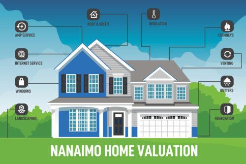 Nanaimo纳奈莫买房 - 第一次在Nanaimo纳奈莫买房常遇到的问题